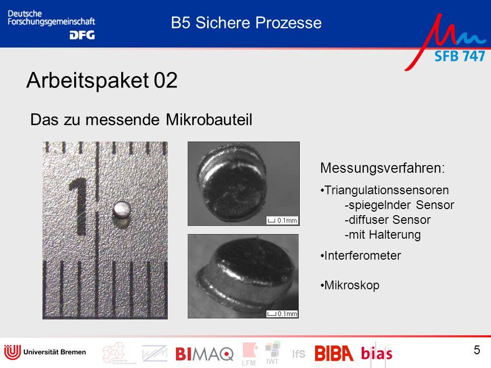 Arbeitspaket 02 B5 Sichere Prozesse Das zu messende Mikrobauteil