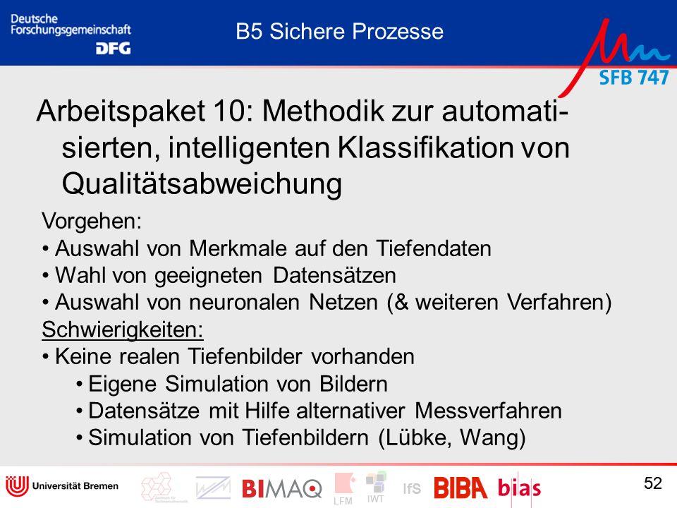 B5 Sichere Prozesse Arbeitspaket 10: Methodik zur automati-sierten, intelligenten Klassifikation von Qualitätsabweichung.