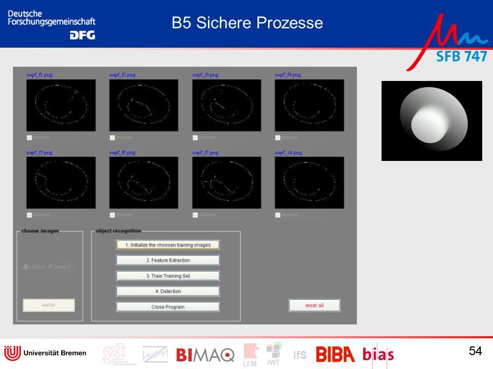 B5 Sichere Prozesse 54