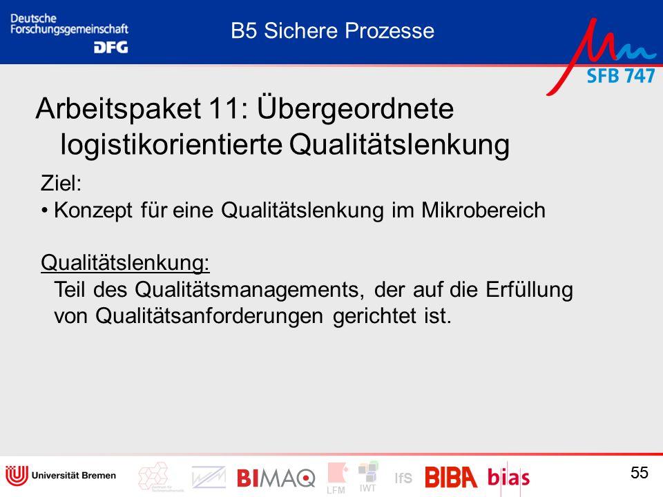 Arbeitspaket 11: Übergeordnete logistikorientierte Qualitätslenkung