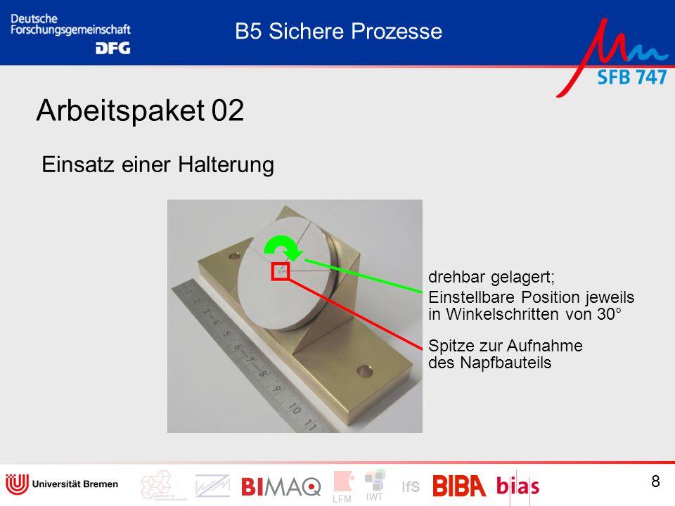 Arbeitspaket 02 B5 Sichere Prozesse Einsatz einer Halterung