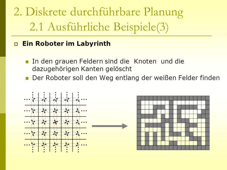 2. Diskrete durchführbare Planung 2.1 Ausführliche Beispiele(3)