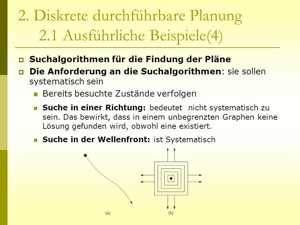 2. Diskrete durchführbare Planung 2.1 Ausführliche Beispiele(4)