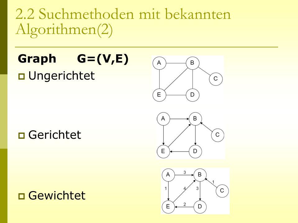 2.2 Suchmethoden mit bekannten Algorithmen(2)