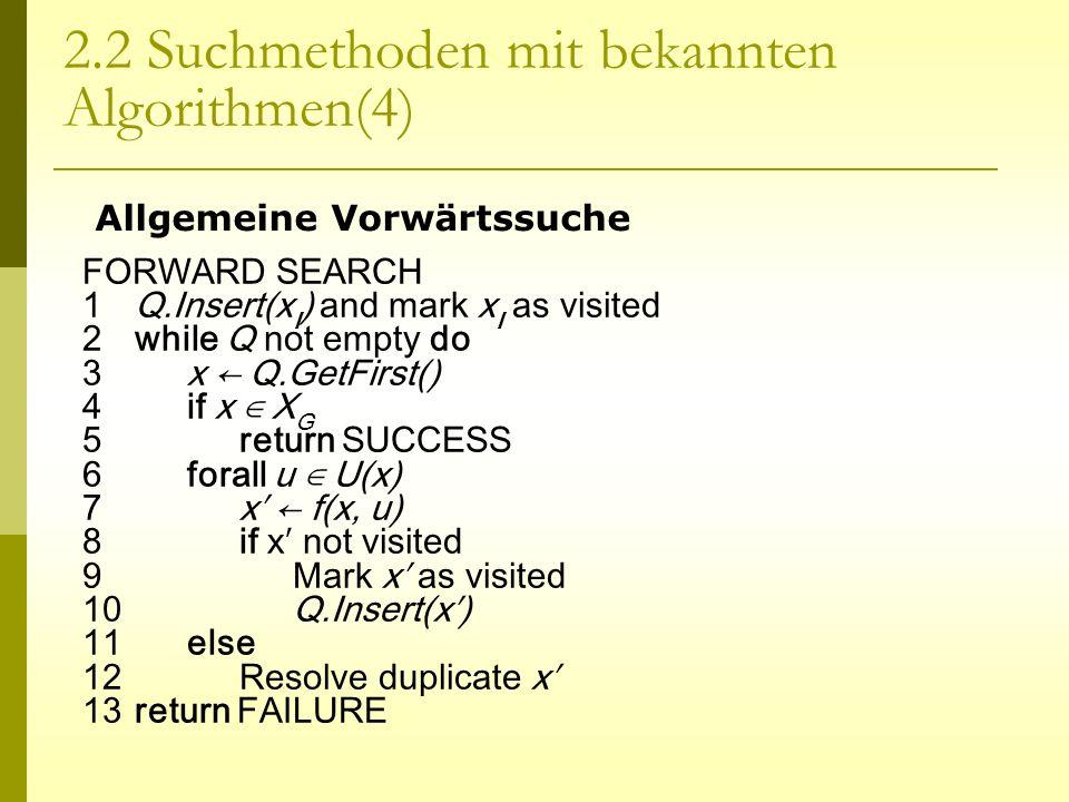 2.2 Suchmethoden mit bekannten Algorithmen(4)