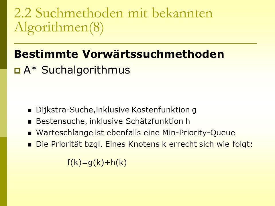 2.2 Suchmethoden mit bekannten Algorithmen(8)