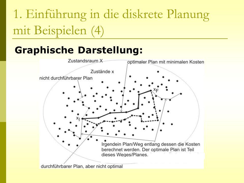 1. Einführung in die diskrete Planung mit Beispielen (4)