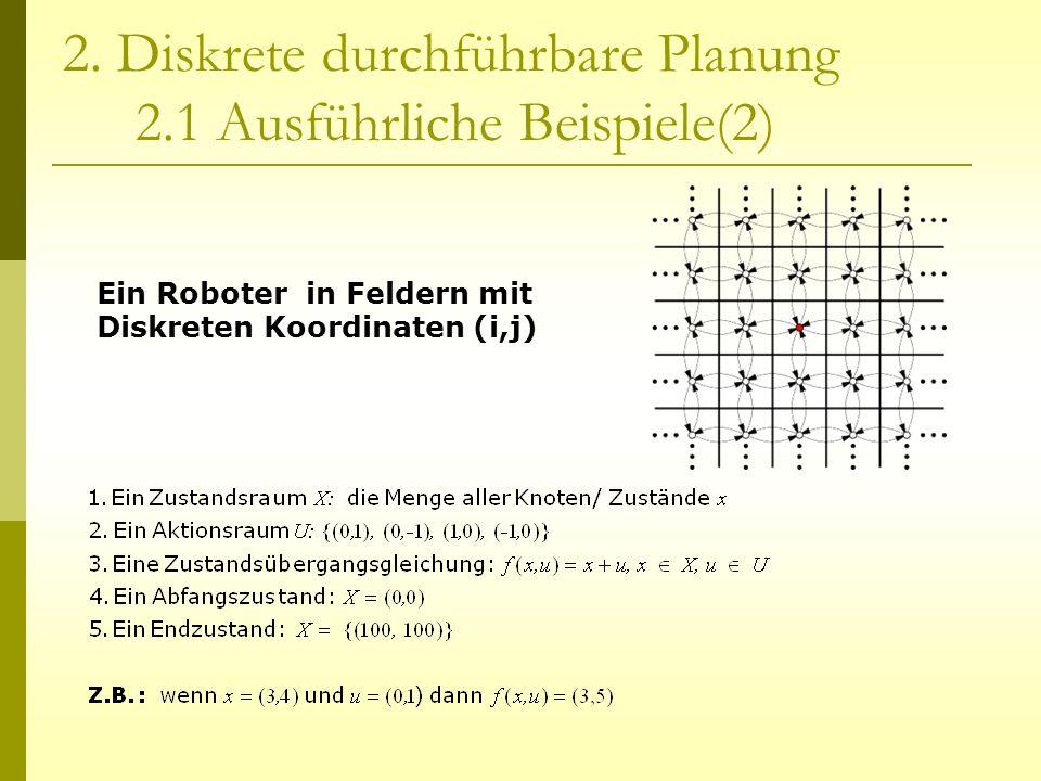 2. Diskrete durchführbare Planung 2.1 Ausführliche Beispiele(2)