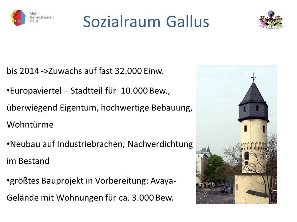 Sozialraum Gallus bis 2014 ->Zuwachs auf fast 32.000 Einw.