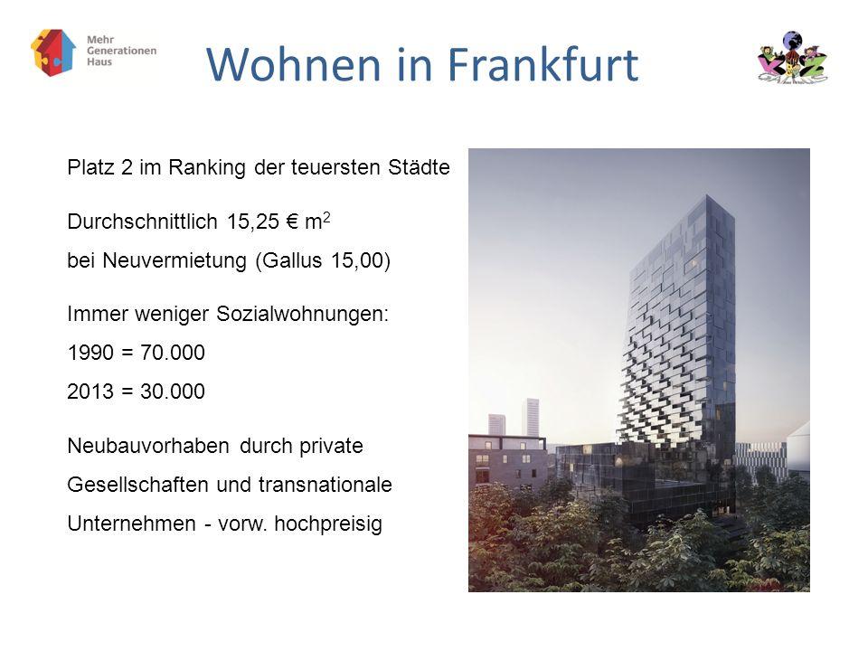 Wohnen in Frankfurt Platz 2 im Ranking der teuersten Städte