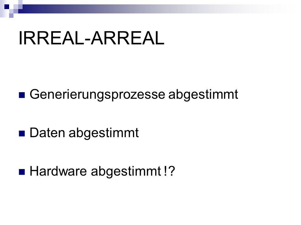 IRREAL-ARREAL Generierungsprozesse abgestimmt Daten abgestimmt