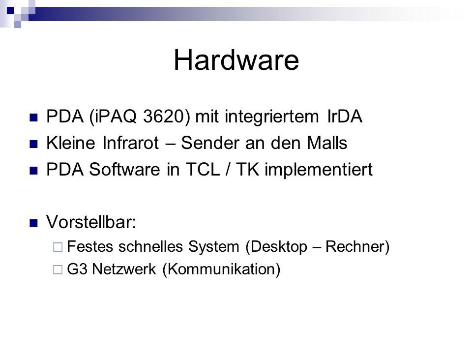 Hardware PDA (iPAQ 3620) mit integriertem IrDA