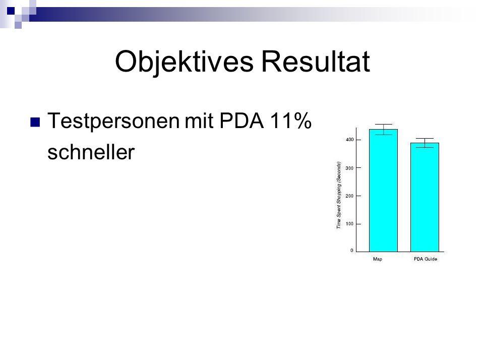 Objektives Resultat Testpersonen mit PDA 11% schneller