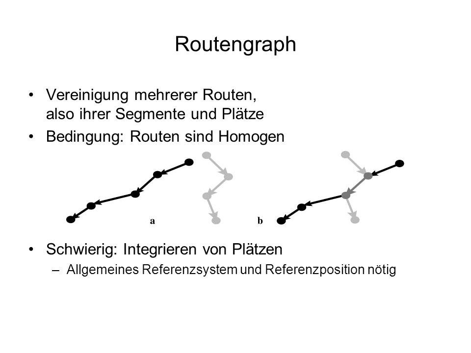 Routengraph Vereinigung mehrerer Routen, also ihrer Segmente und Plätze. Bedingung: Routen sind Homogen.