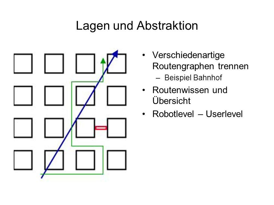 Lagen und Abstraktion Verschiedenartige Routengraphen trennen