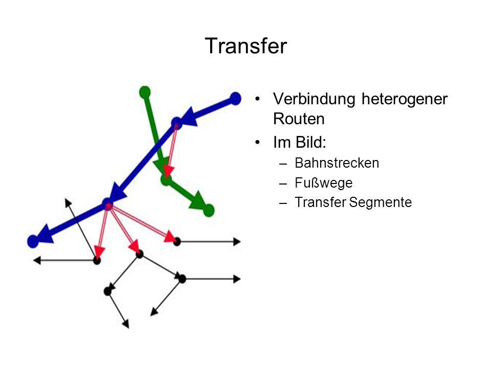 Transfer Verbindung heterogener Routen Im Bild: Bahnstrecken Fußwege