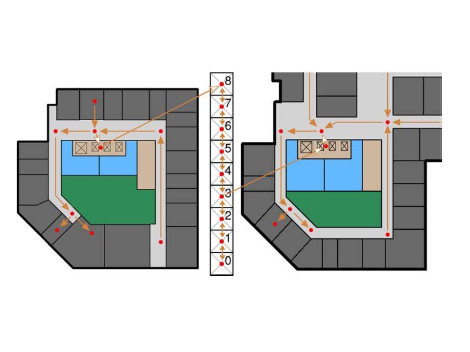 Transfers Segments: Ein Transfer in einem Routengraph von Ebene 8 zu Ebene 3 in einem Bürogebäude