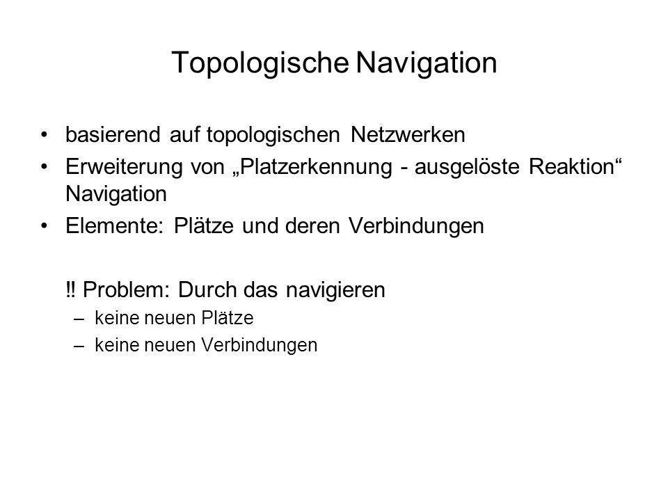 Topologische Navigation