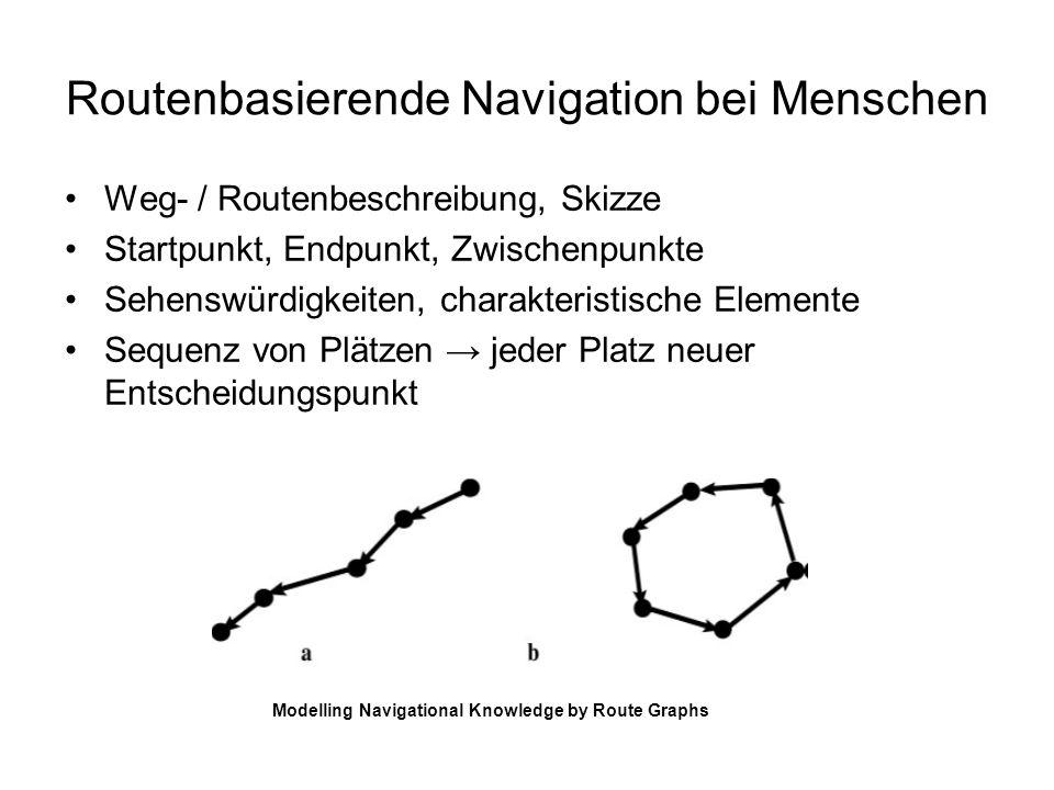 Routenbasierende Navigation bei Menschen