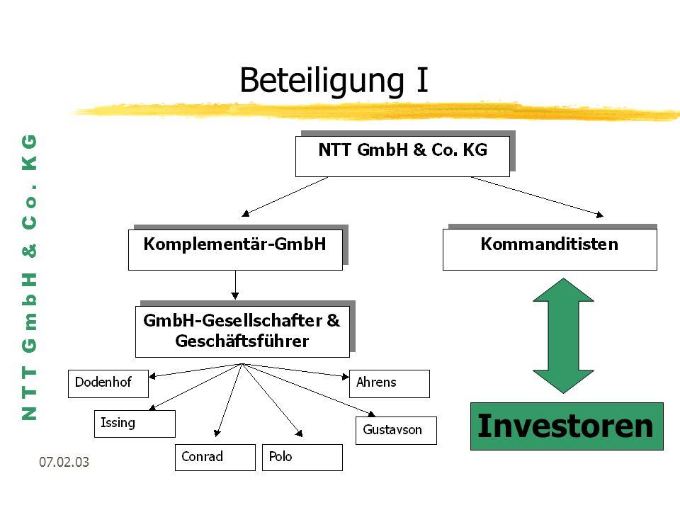 Beteiligung I Investoren 07.02.03
