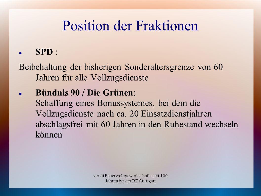 Position der Fraktionen