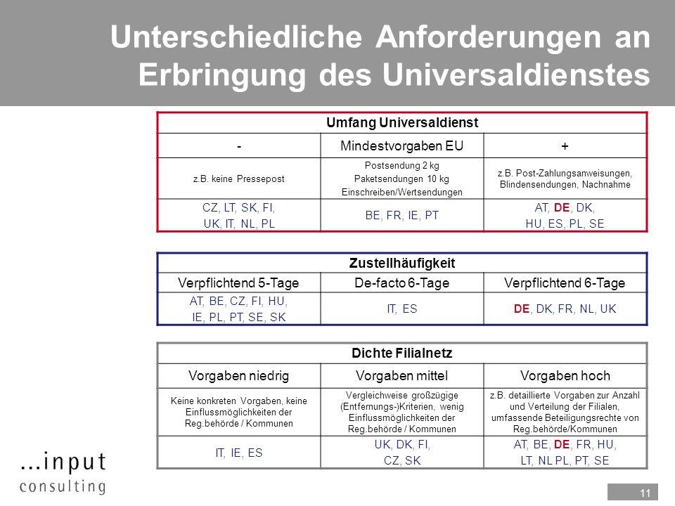 Unterschiedliche Anforderungen an Erbringung des Universaldienstes