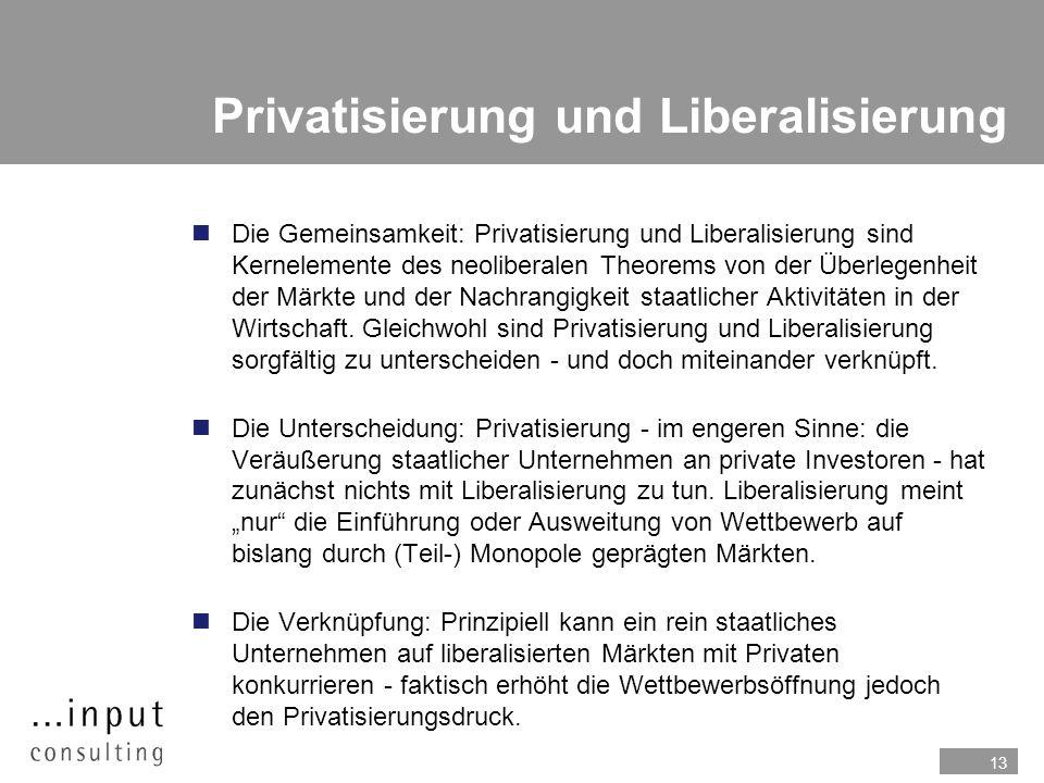Privatisierung und Liberalisierung