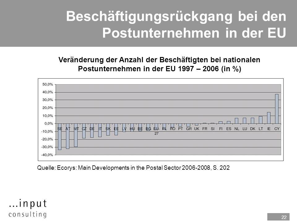 Beschäftigungsrückgang bei den Postunternehmen in der EU