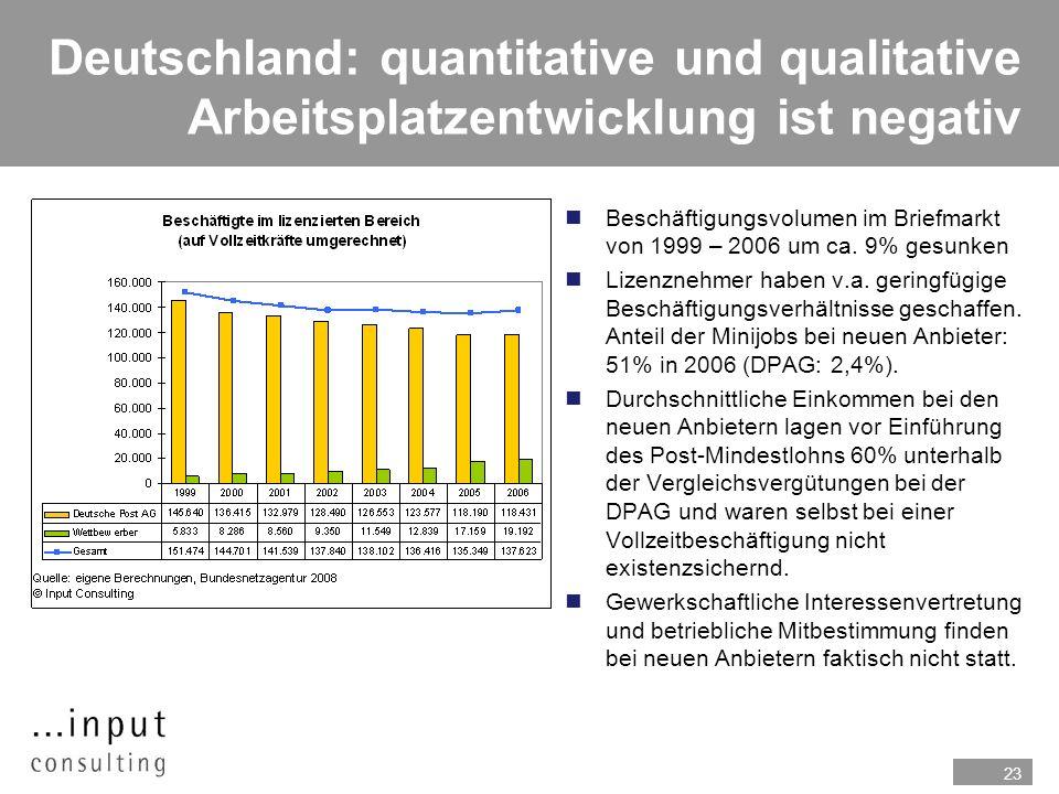 Deutschland: quantitative und qualitative Arbeitsplatzentwicklung ist negativ