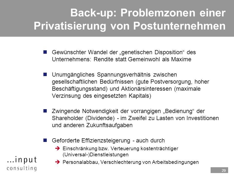 Back-up: Problemzonen einer Privatisierung von Postunternehmen