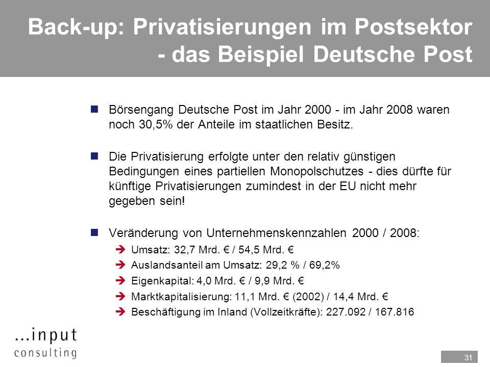 Back-up: Privatisierungen im Postsektor - das Beispiel Deutsche Post
