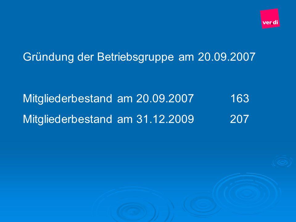 Gründung der Betriebsgruppe am 20.09.2007