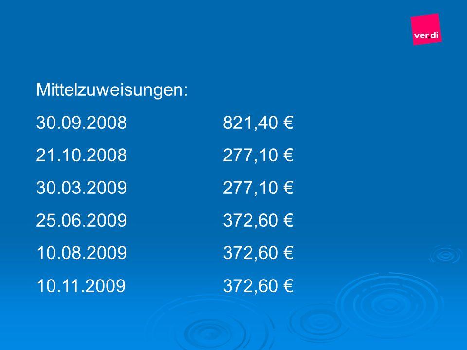 Mittelzuweisungen:30.09.2008 821,40 € 21.10.2008 277,10 € 30.03.2009 277,10 € 25.06.2009 372,60 €