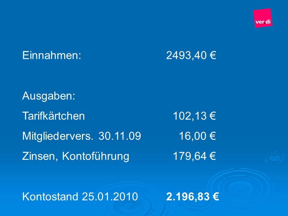 Einnahmen: 2493,40 €Ausgaben: Tarifkärtchen 102,13 € Mitgliedervers. 30.11.09 16,00 € Zinsen, Kontoführung 179,64 €