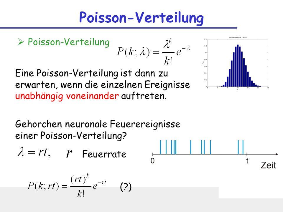 Poisson-Verteilung Poisson-Verteilung