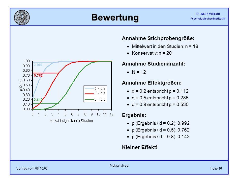 Bewertung Annahme Stichprobengröße: Annahme Studienanzahl: