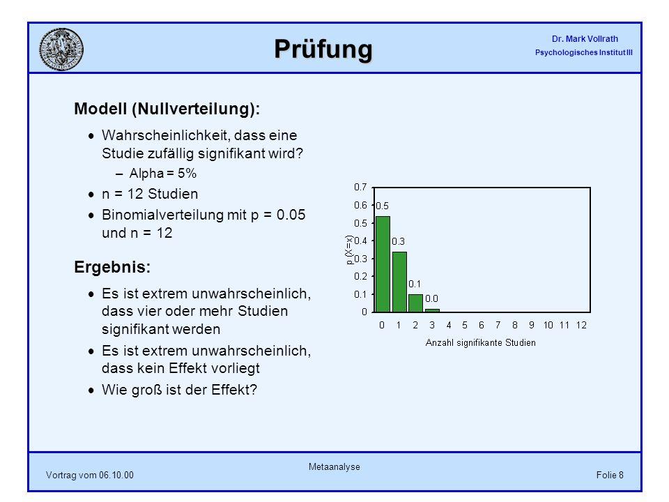 Prüfung Modell (Nullverteilung): Ergebnis: