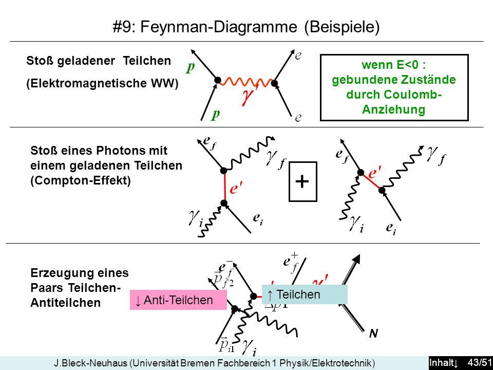 #9: Feynman-Diagramme (Beispiele)