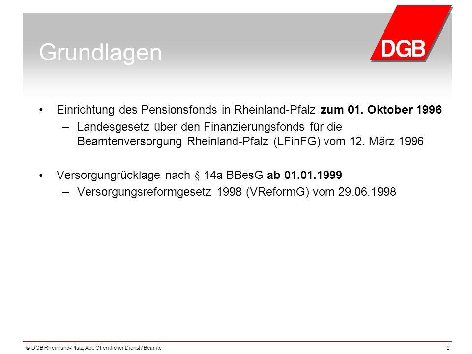 Grundlagen Einrichtung des Pensionsfonds in Rheinland-Pfalz zum 01. Oktober 1996.