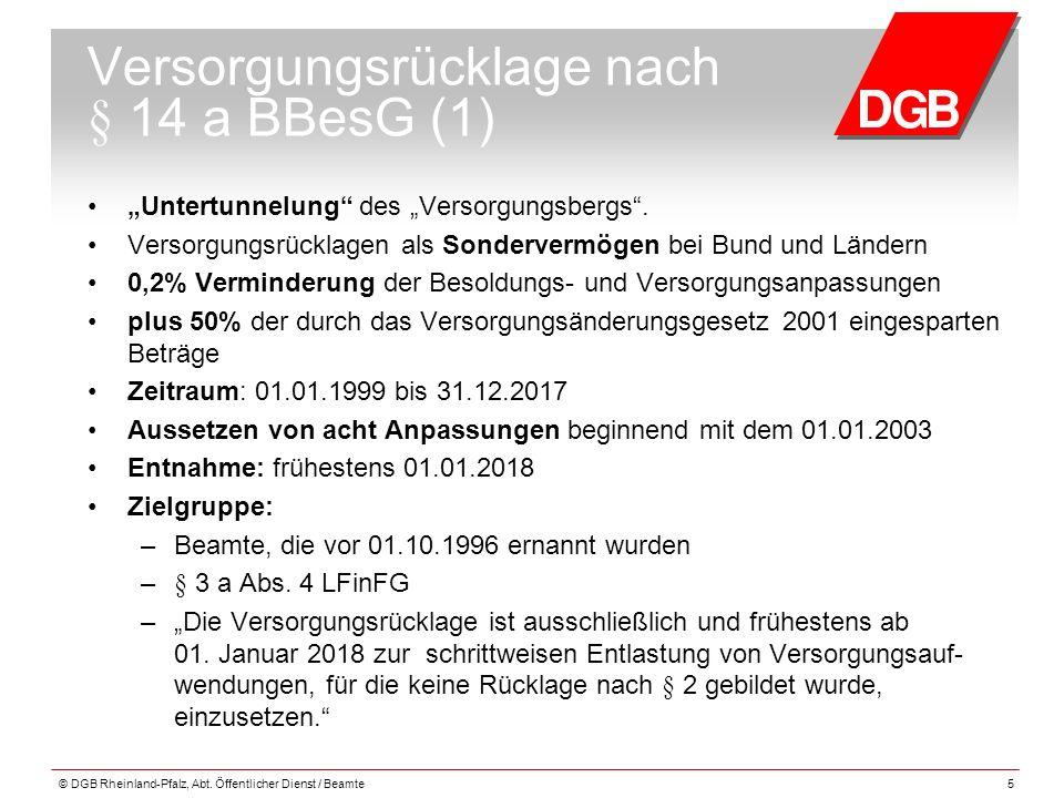 Versorgungsrücklage nach § 14 a BBesG (1)