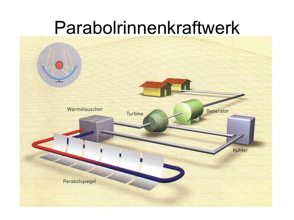 Parabolrinnenkraftwerk