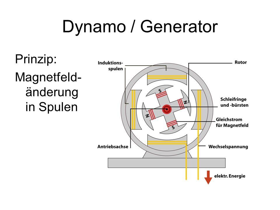Dynamo / Generator Prinzip: Magnetfeld-änderung in Spulen