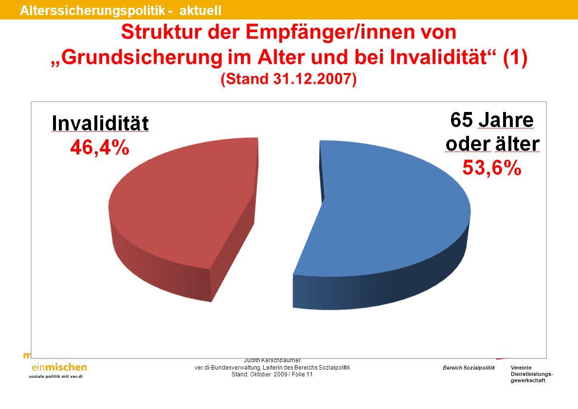 """Struktur der Empfänger/innen von """"Grundsicherung im Alter und bei Invalidität (1) (Stand 31.12.2007)"""