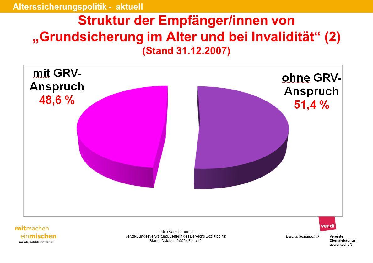 """Struktur der Empfänger/innen von """"Grundsicherung im Alter und bei Invalidität (2) (Stand 31.12.2007)"""