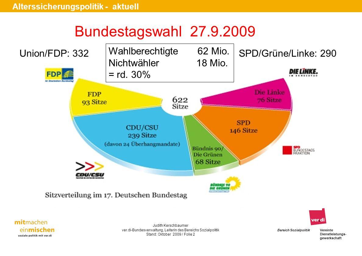 Bundestagswahl 27.9.2009 Wahlberechtigte 62 Mio. Nichtwähler 18 Mio.