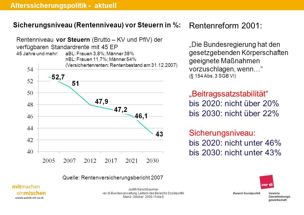 Sicherungsniveau (Rentenniveau) vor Steuern in %: