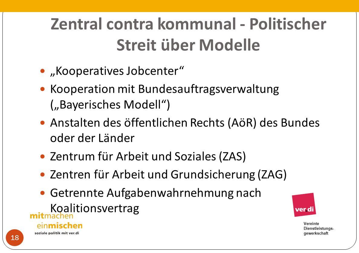 Zentral contra kommunal - Politischer Streit über Modelle