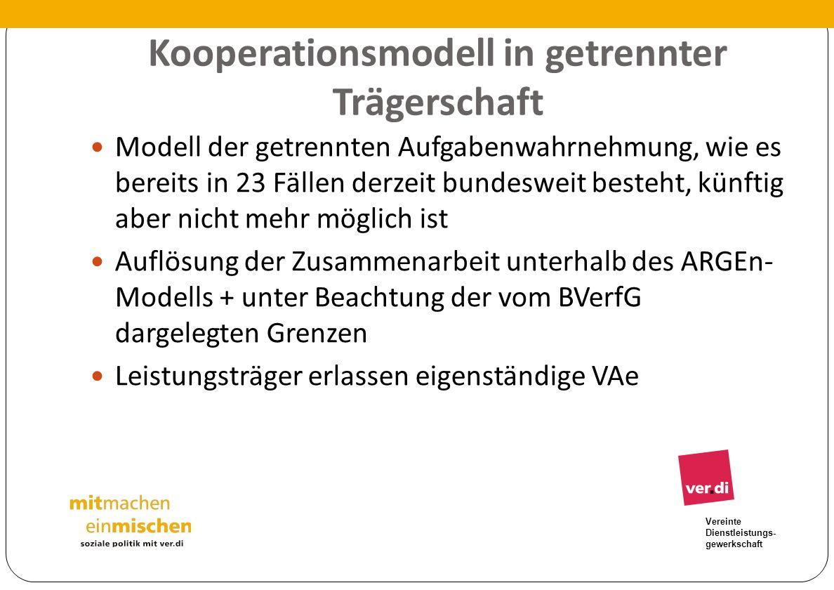 Kooperationsmodell in getrennter Trägerschaft
