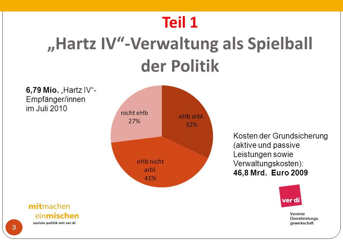 """Teil 1 """"Hartz IV -Verwaltung als Spielball der Politik"""