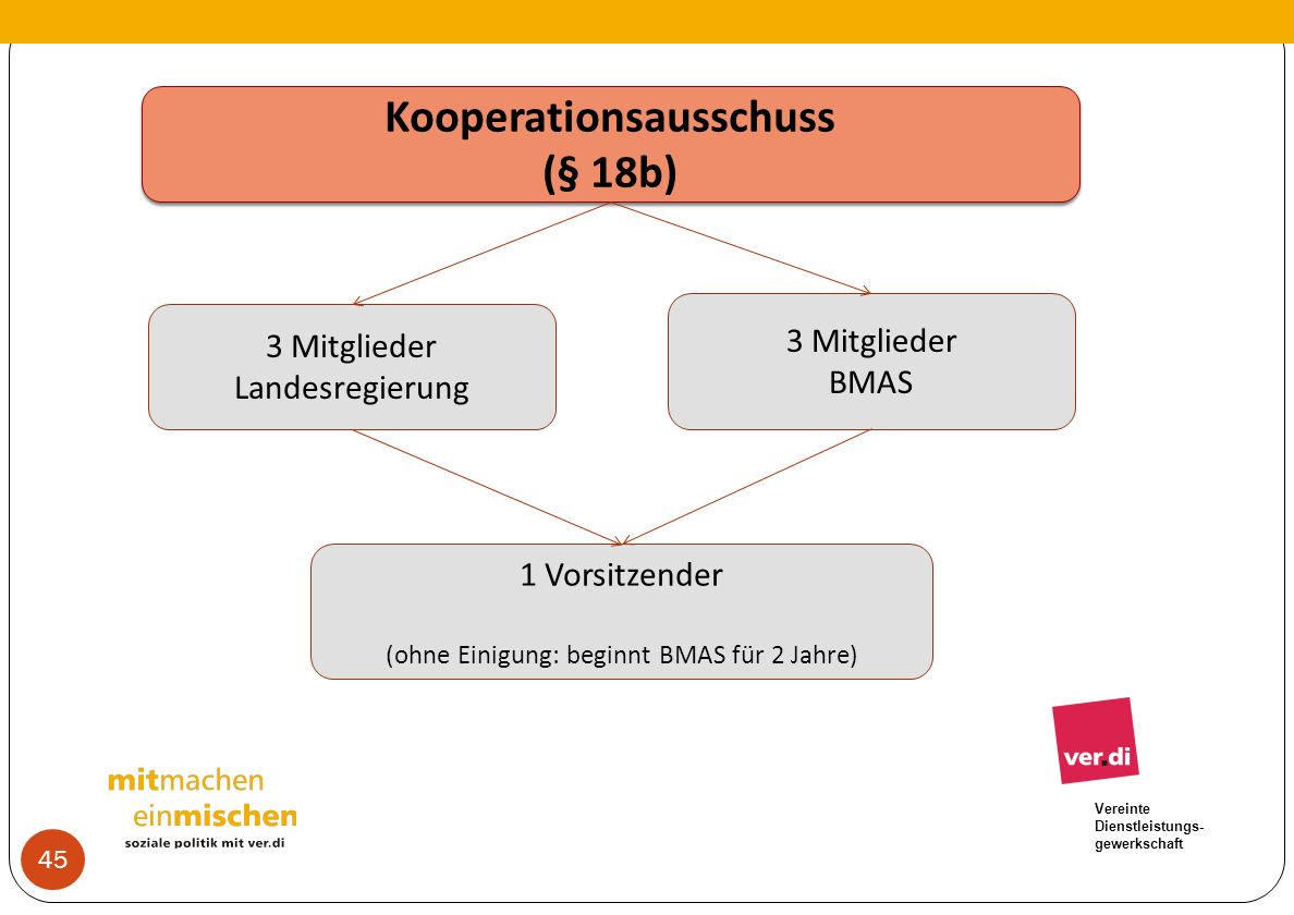 Kooperationsausschuss